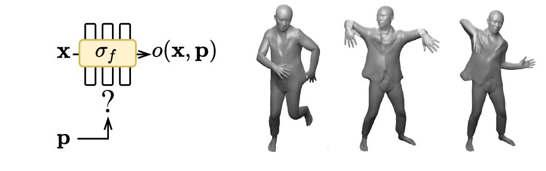 Neural Implicit Representation